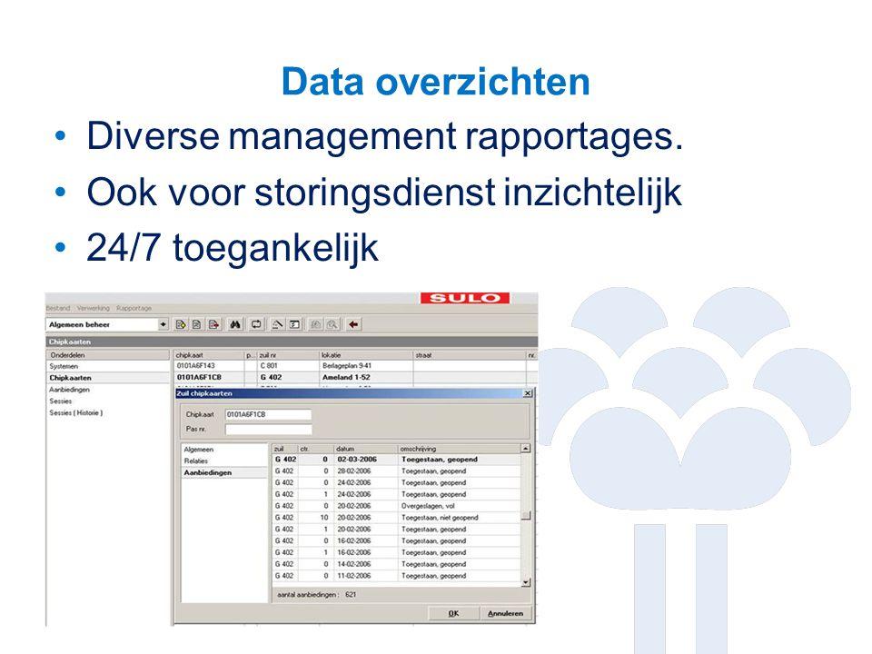 Data overzichten Diverse management rapportages. Ook voor storingsdienst inzichtelijk 24/7 toegankelijk