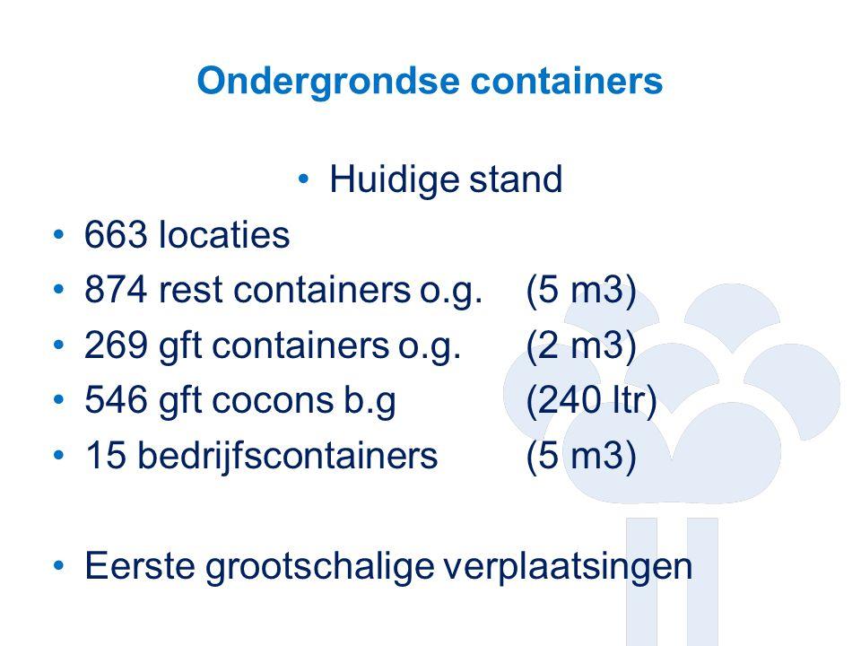 Ondergrondse containers Huidige stand 663 locaties 874 rest containers o.g. (5 m3) 269 gft containers o.g.(2 m3) 546 gft cocons b.g(240 ltr) 15 bedrij