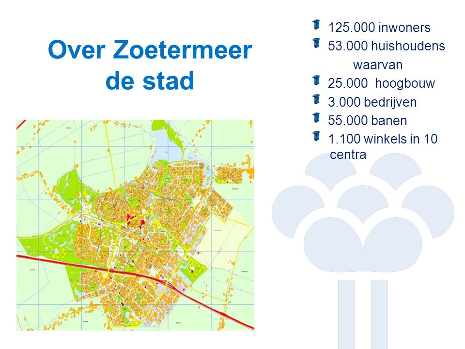 Over Zoetermeer de stad 125.000 inwoners 53.000 huishoudens waarvan 25.000 hoogbouw 3.000 bedrijven 55.000 banen 1.100 winkels in 10 centra