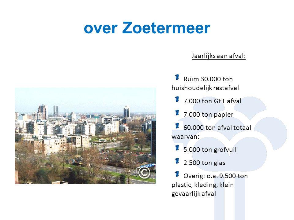 over Zoetermeer Jaarlijks aan afval: Ruim 30.000 ton huishoudelijk restafval 7.000 ton GFT afval 7.000 ton papier 60.000 ton afval totaal waarvan: 5.0