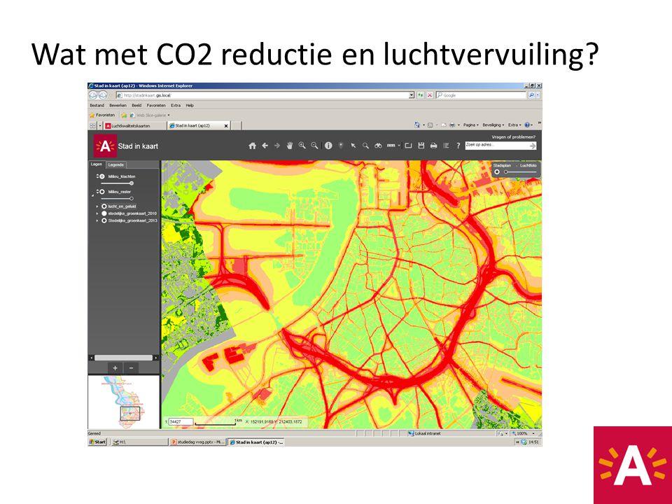 Wat met CO2 reductie en luchtvervuiling?