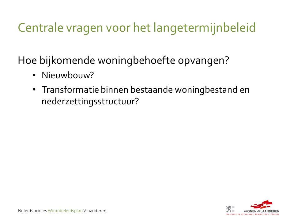 Centrale vragen voor het langetermijnbeleid Hoe bijkomende woningbehoefte opvangen.