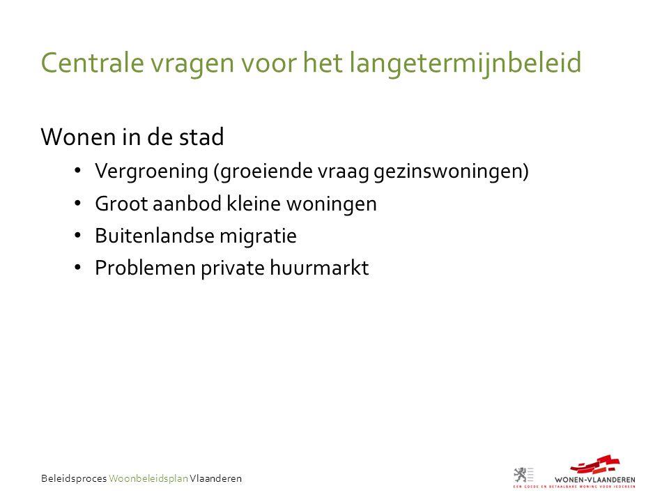 Centrale vragen voor het langetermijnbeleid Wonen in de stad Vergroening (groeiende vraag gezinswoningen) Groot aanbod kleine woningen Buitenlandse migratie Problemen private huurmarkt Beleidsproces Woonbeleidsplan Vlaanderen
