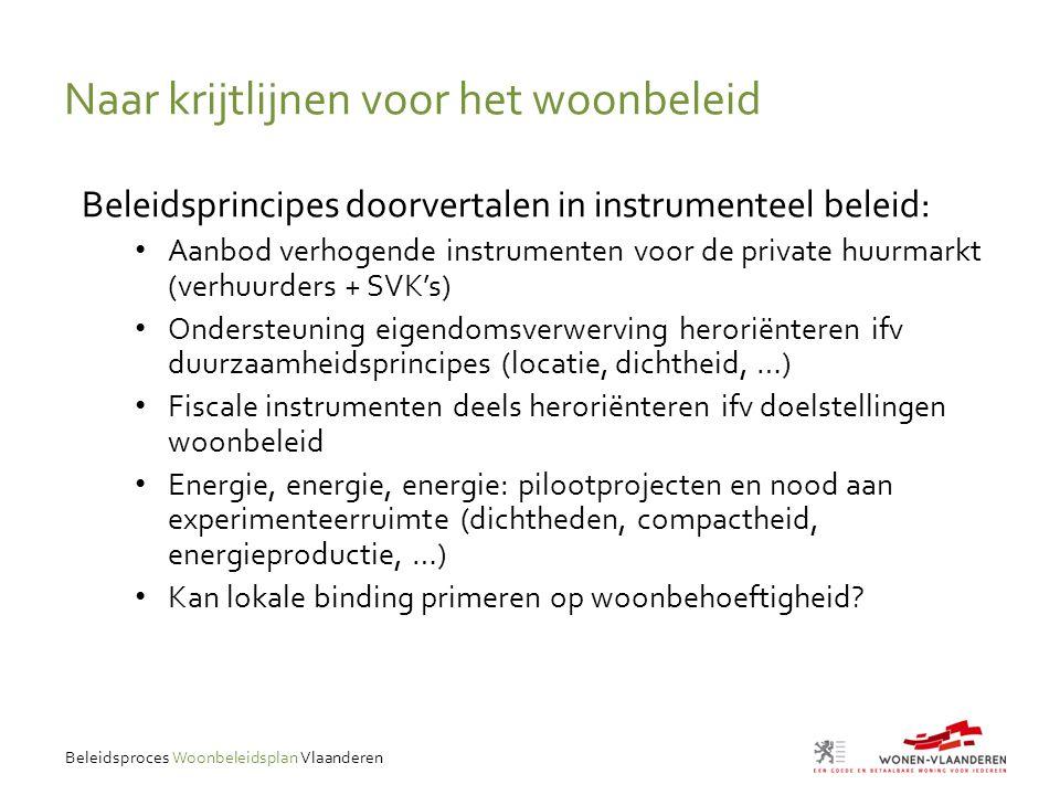 Naar krijtlijnen voor het woonbeleid Beleidsprincipes doorvertalen in instrumenteel beleid: Aanbod verhogende instrumenten voor de private huurmarkt (verhuurders + SVK's) Ondersteuning eigendomsverwerving heroriënteren ifv duurzaamheidsprincipes (locatie, dichtheid, …) Fiscale instrumenten deels heroriënteren ifv doelstellingen woonbeleid Energie, energie, energie: pilootprojecten en nood aan experimenteerruimte (dichtheden, compactheid, energieproductie, …) Kan lokale binding primeren op woonbehoeftigheid.