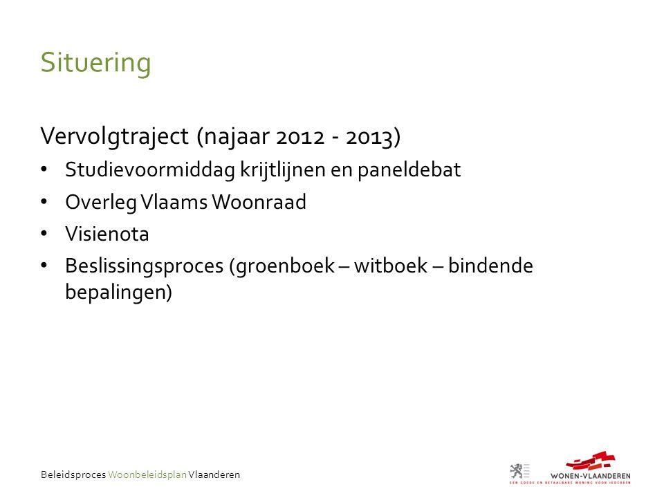 Situering Vervolgtraject (najaar 2012 - 2013) Studievoormiddag krijtlijnen en paneldebat Overleg Vlaams Woonraad Visienota Beslissingsproces (groenboek – witboek – bindende bepalingen) Beleidsproces Woonbeleidsplan Vlaanderen