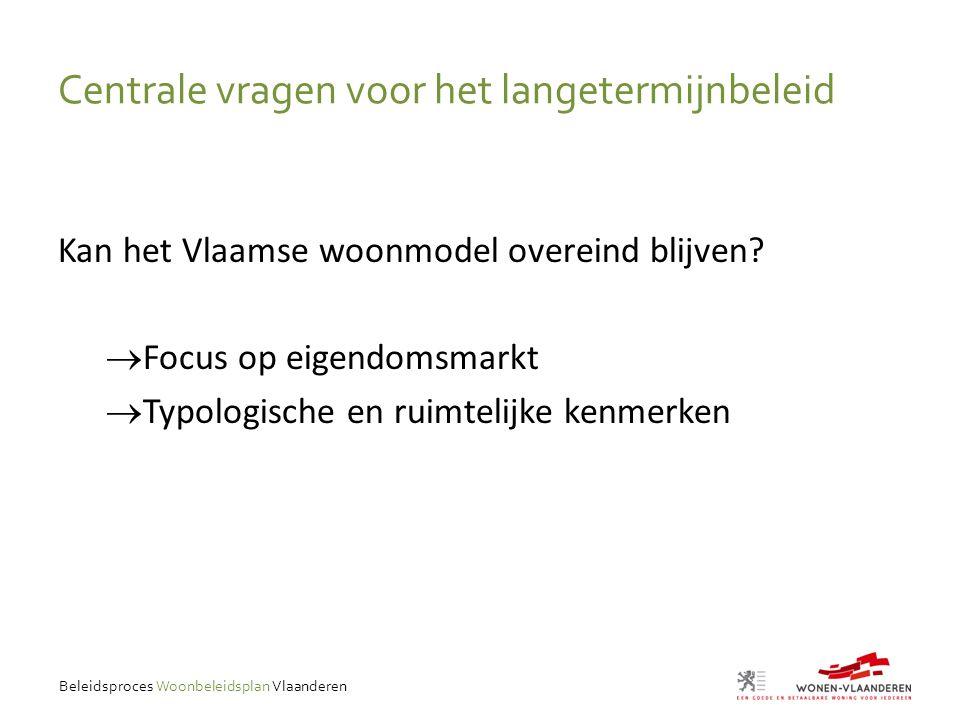 Centrale vragen voor het langetermijnbeleid Ondersteuning eigenaarschap, ambitie zoveel mogelijk eigenaars: Gaat ten koste van andere deelmarkten: – Sociale huisvesting is en blijft klein (+- 6,5% in 2025) – Verschraling private huurmarkt Beleidsproces Woonbeleidsplan Vlaanderen