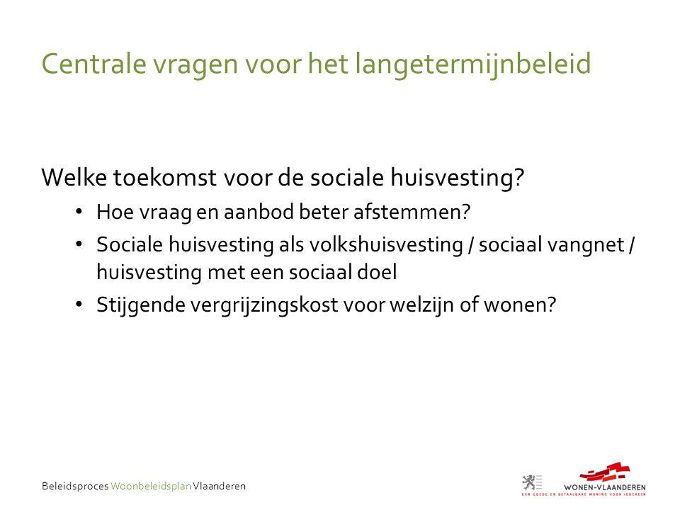 Centrale vragen voor het langetermijnbeleid Welke toekomst voor de sociale huisvesting.