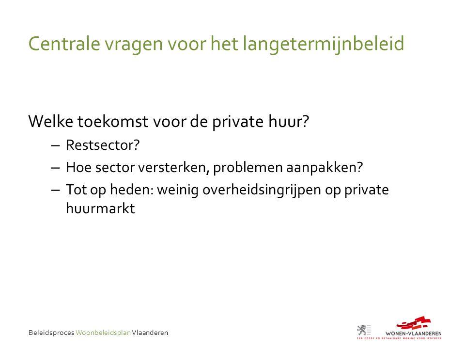 Centrale vragen voor het langetermijnbeleid Welke toekomst voor de private huur.