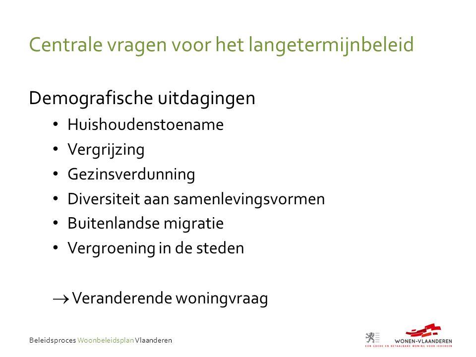 Centrale vragen voor het langetermijnbeleid Demografische uitdagingen Huishoudenstoename Vergrijzing Gezinsverdunning Diversiteit aan samenlevingsvormen Buitenlandse migratie Vergroening in de steden  Veranderende woningvraag Beleidsproces Woonbeleidsplan Vlaanderen