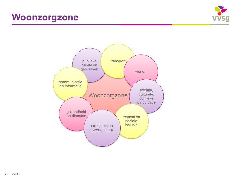 VVSG - Woonzorgzone 23 - participatie en tewerkstelling