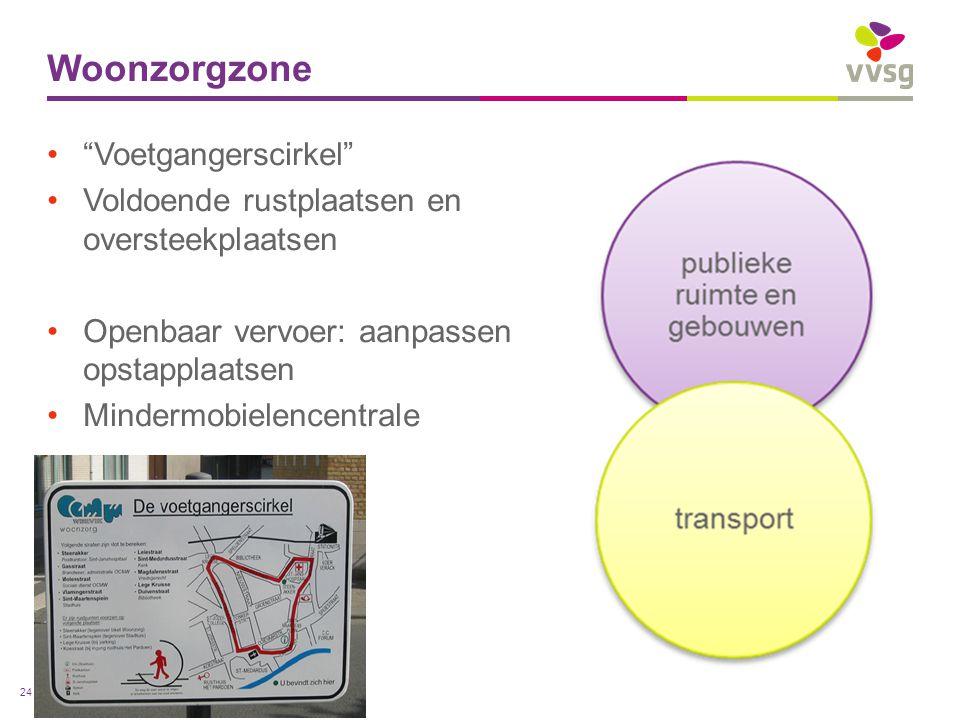 """VVSG - Woonzorgzone """"Voetgangerscirkel"""" Voldoende rustplaatsen en oversteekplaatsen Openbaar vervoer: aanpassen opstapplaatsen Mindermobielencentrale"""