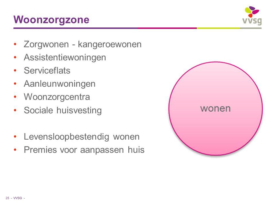 VVSG - Woonzorgzone Zorgwonen - kangeroewonen Assistentiewoningen Serviceflats Aanleunwoningen Woonzorgcentra Sociale huisvesting Levensloopbestendig