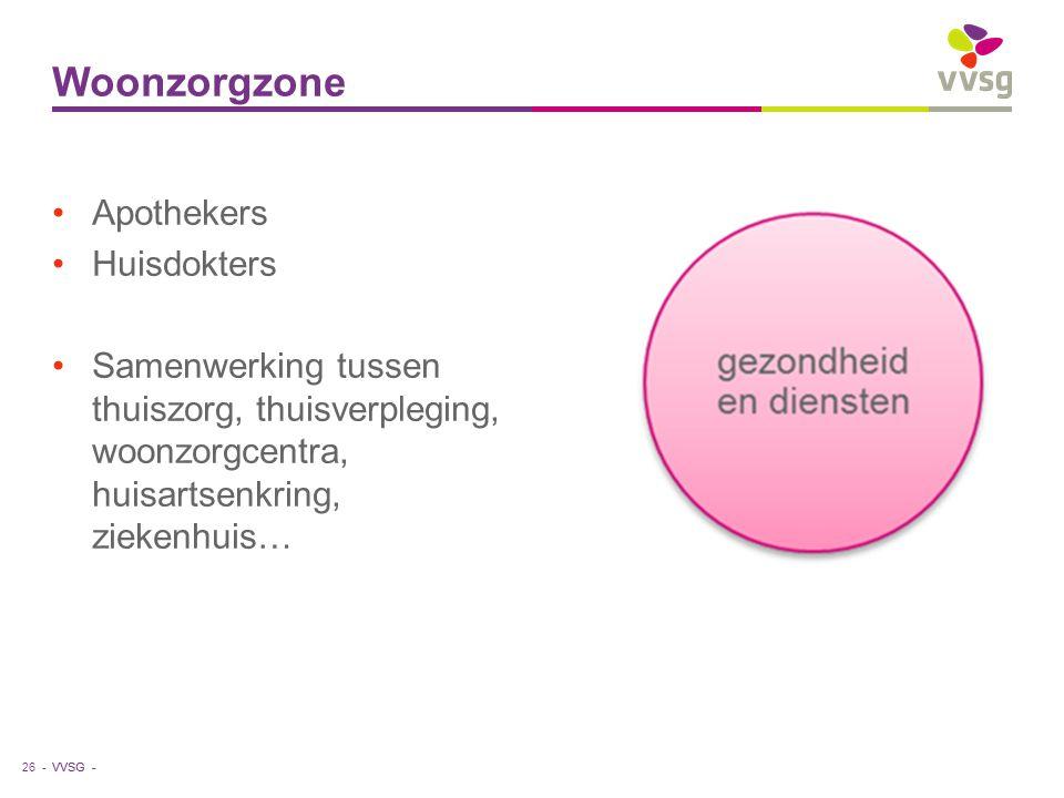 VVSG - Woonzorgzone Apothekers Huisdokters Samenwerking tussen thuiszorg, thuisverpleging, woonzorgcentra, huisartsenkring, ziekenhuis… 26 -