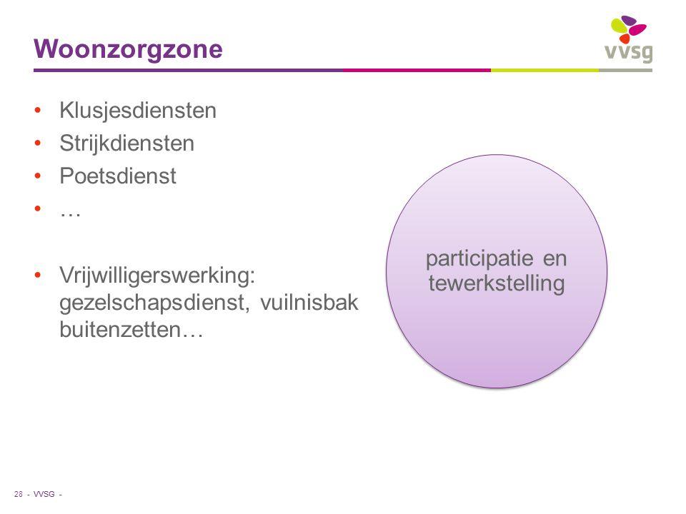 VVSG - Woonzorgzone 28 - Klusjesdiensten Strijkdiensten Poetsdienst … Vrijwilligerswerking: gezelschapsdienst, vuilnisbak buitenzetten… participatie e