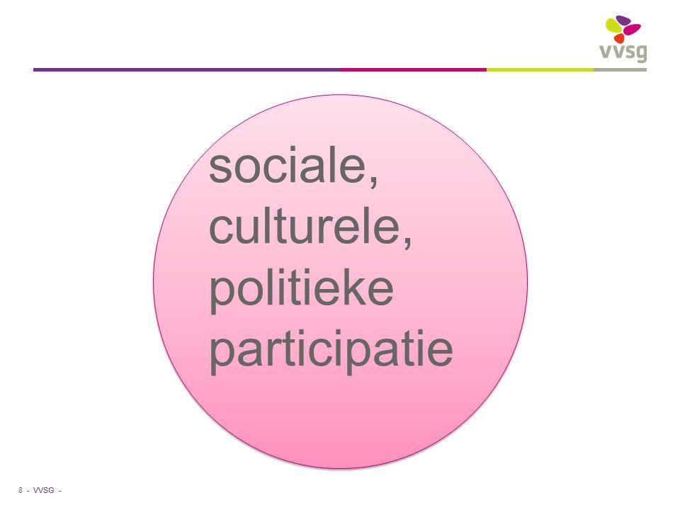VVSG - Woonzorgzone Speelt op veelheid van domeinen Intense samenwerking tussen OCMW en stad/gemeente - meerjarenplanning Samenwerking tussen thuiszorg en ouderenzorg = zorgcontinuïteit Samenwerking tussen verschillende besturen (OCMW's uit de omgeving) Samenwerking met verschillende initiatiefnemers = zorgafstemming Samenwerking met de buurt = participatie 29 -