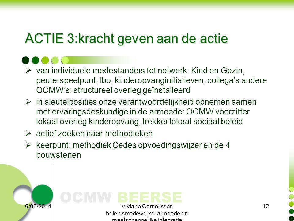 OCMW BEERSE ACTIE 3:kracht geven aan de actie  van individuele medestanders tot netwerk: Kind en Gezin, peuterspeelpunt, Ibo, kinderopvanginitiatieve