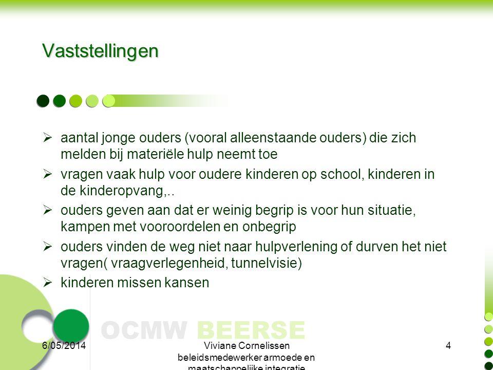 OCMW BEERSE Wat beoogt de praktijk.