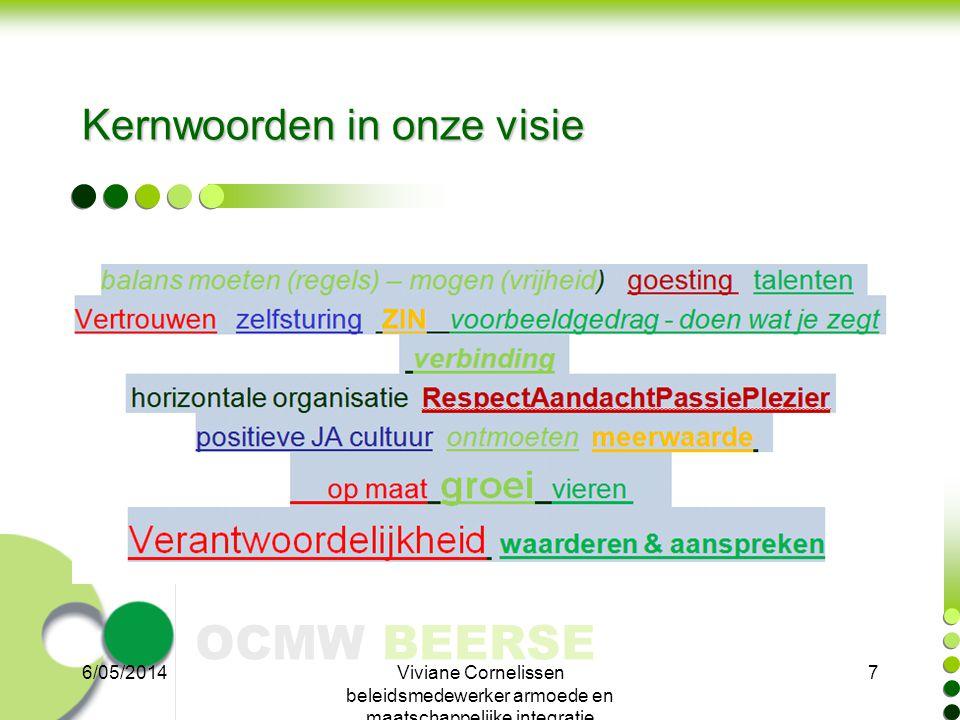 OCMW BEERSE Kernwoorden in onze visie 6/05/2014Viviane Cornelissen beleidsmedewerker armoede en maatschappelijke integratie 7