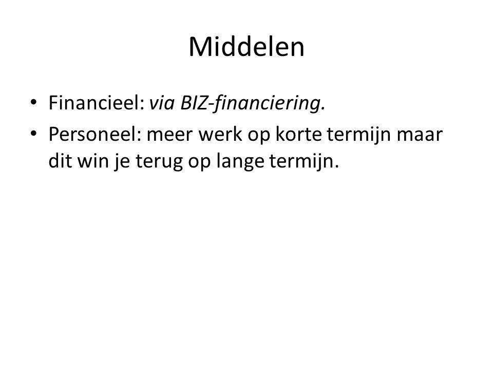 Middelen Financieel: via BIZ-financiering. Personeel: meer werk op korte termijn maar dit win je terug op lange termijn.