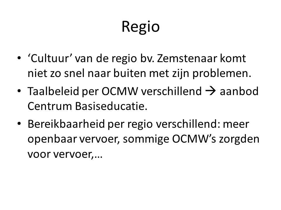 Regio 'Cultuur' van de regio bv. Zemstenaar komt niet zo snel naar buiten met zijn problemen.