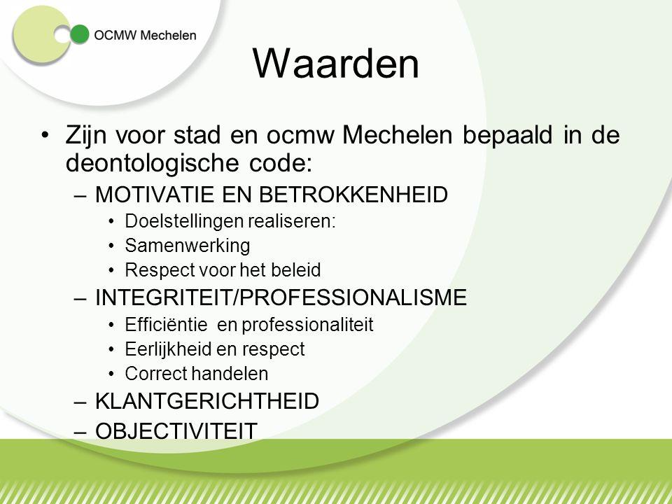 Waarden Zijn voor stad en ocmw Mechelen bepaald in de deontologische code: –MOTIVATIE EN BETROKKENHEID Doelstellingen realiseren: Samenwerking Respect