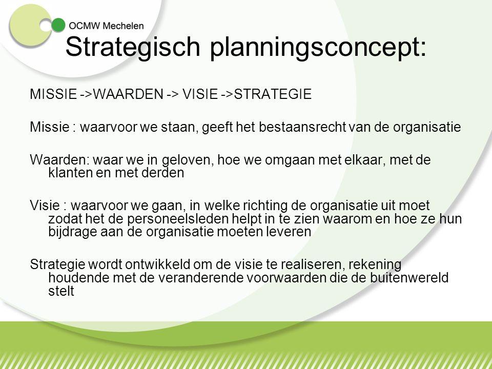 Strategisch planningsconcept: MISSIE ->WAARDEN -> VISIE ->STRATEGIE Missie : waarvoor we staan, geeft het bestaansrecht van de organisatie Waarden: wa