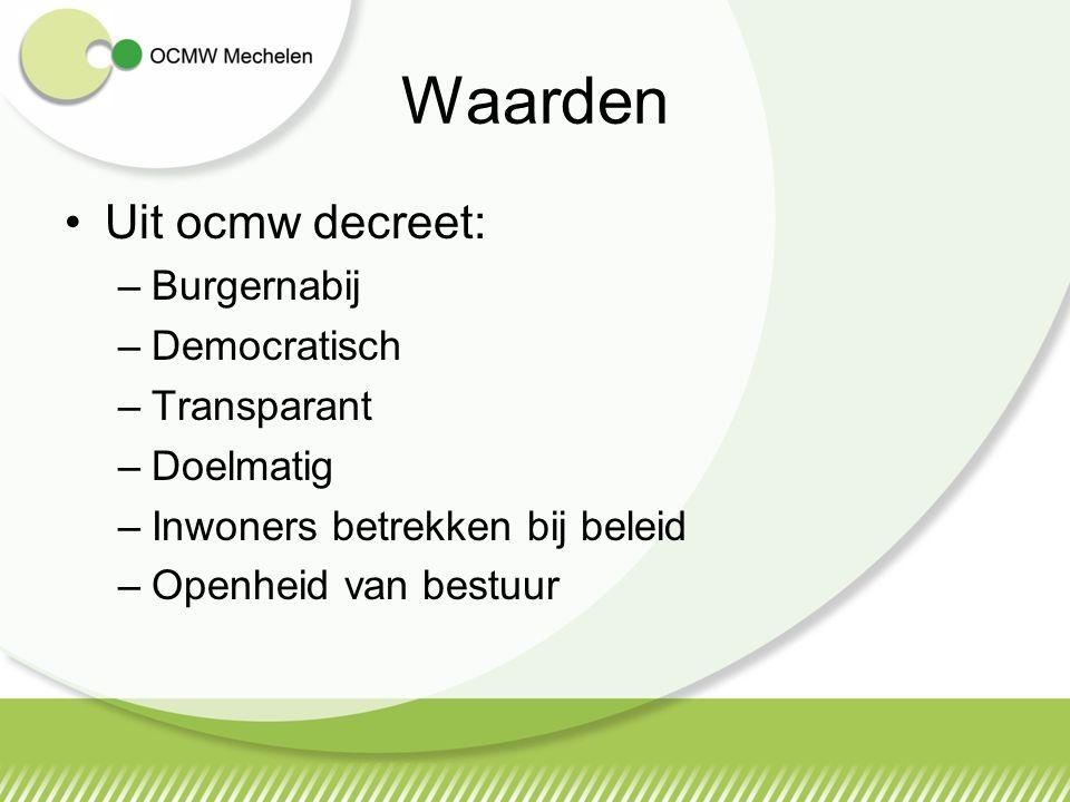 Waarden Uit ocmw decreet: –Burgernabij –Democratisch –Transparant –Doelmatig –Inwoners betrekken bij beleid –Openheid van bestuur