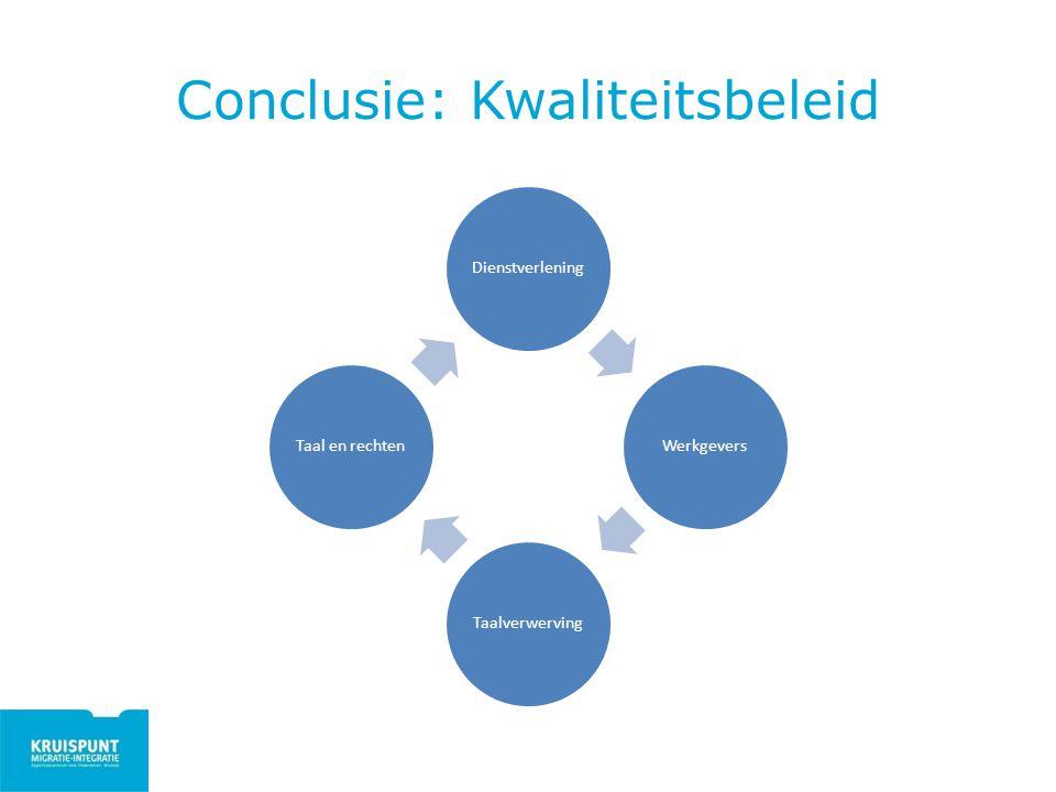 Conclusie: Kwaliteitsbeleid DienstverleningWerkgeversTaalverwervingTaal en rechten