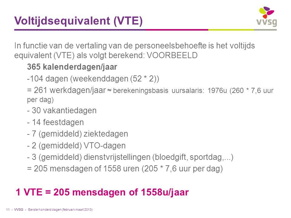 VVSG - Voltijdsequivalent (VTE) In functie van de vertaling van de personeelsbehoefte is het voltijds equivalent (VTE) als volgt berekend: VOORBEELD 365 kalenderdagen/jaar -104 dagen (weekenddagen (52 * 2)) = 261 werkdagen/jaar  berekeningsbasis uursalaris: 1976u (260 * 7,6 uur per dag) - 30 vakantiedagen - 14 feestdagen - 7 (gemiddeld) ziektedagen - 2 (gemiddeld) VTO-dagen - 3 (gemiddeld) dienstvrijstellingen (bloedgift, sportdag,...) = 205 mensdagen of 1558 uren (205 * 7,6 uur per dag) 1 VTE = 205 mensdagen of 1558u/jaar Eerste honderd dagen (februari-maart 2013)11 -