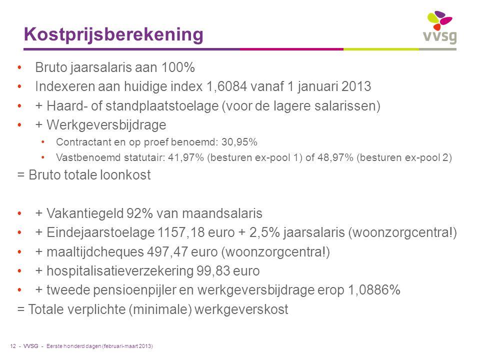 VVSG - Kostprijsberekening Bruto jaarsalaris aan 100% Indexeren aan huidige index 1,6084 vanaf 1 januari 2013 + Haard- of standplaatstoelage (voor de