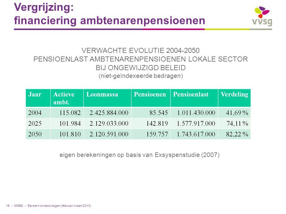 VVSG - Vergrijzing: financiering ambtenarenpensioenen 15 - VERWACHTE EVOLUTIE 2004-2050 PENSIOENLAST AMBTENARENPENSIOENEN LOKALE SECTOR BIJ ONGEWIJZIGD BELEID (niet-geïndexeerde bedragen) eigen berekeningen op basis van Exsyspenstudie (2007) Eerste honderd dagen (februari-maart 2013)