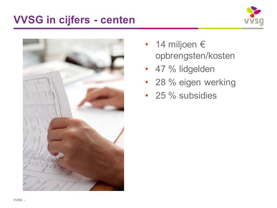VVSG - 14 miljoen € opbrengsten/kosten 47 % lidgelden 28 % eigen werking 25 % subsidies VVSG in cijfers - centen