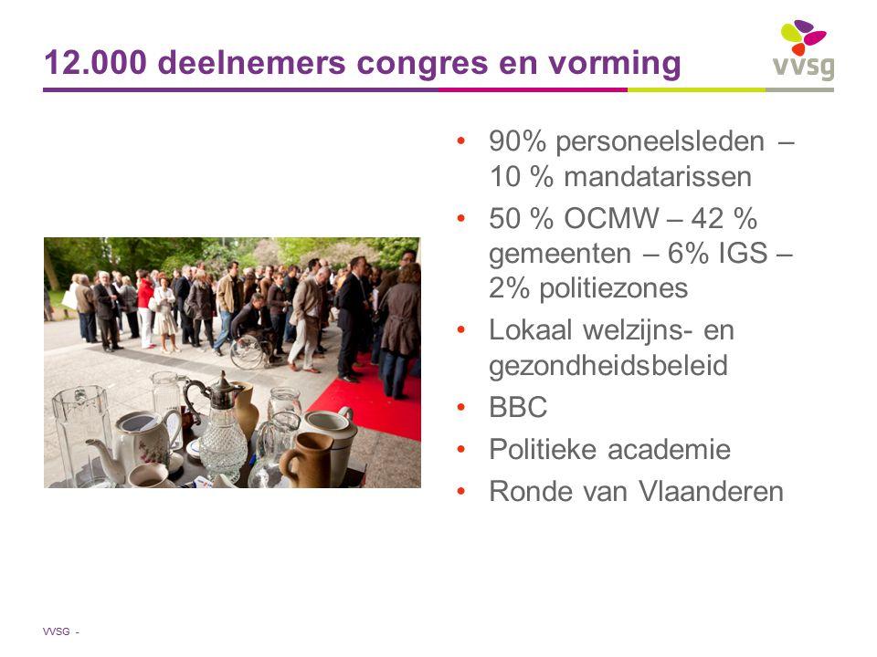 VVSG - 90% personeelsleden – 10 % mandatarissen 50 % OCMW – 42 % gemeenten – 6% IGS – 2% politiezones Lokaal welzijns- en gezondheidsbeleid BBC Politieke academie Ronde van Vlaanderen 12.000 deelnemers congres en vorming