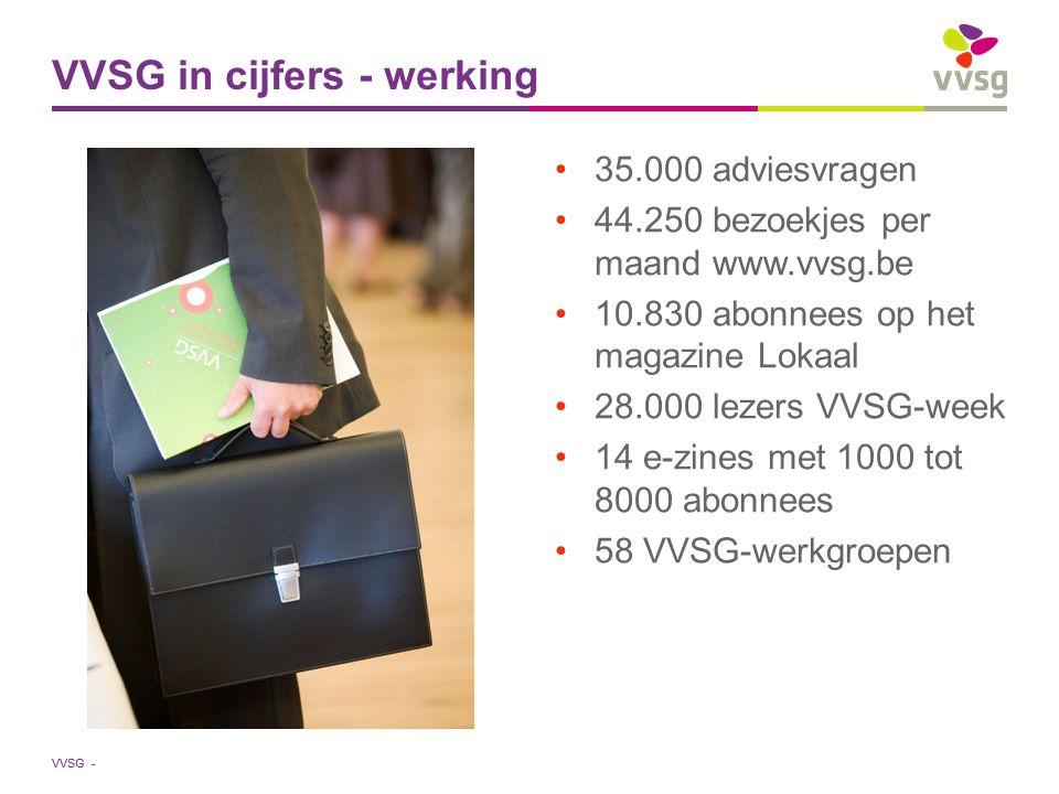 VVSG - 35.000 adviesvragen 44.250 bezoekjes per maand www.vvsg.be 10.830 abonnees op het magazine Lokaal 28.000 lezers VVSG-week 14 e-zines met 1000 tot 8000 abonnees 58 VVSG-werkgroepen VVSG in cijfers - werking