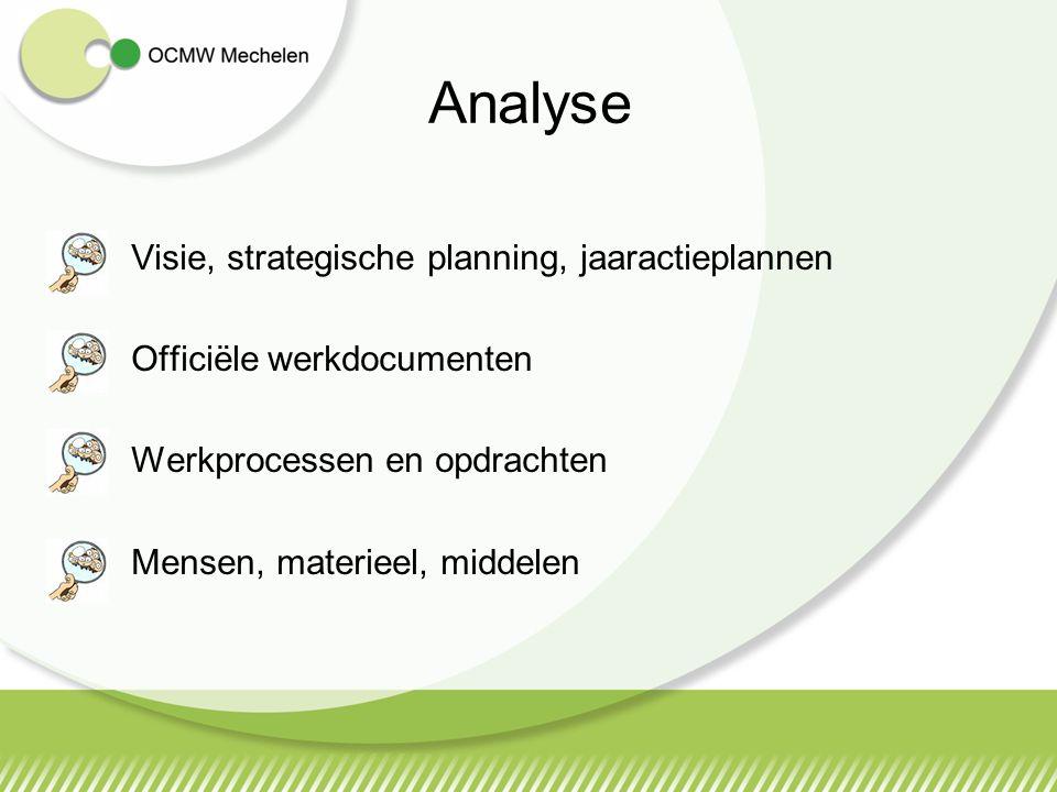Analyse Visie, strategische planning, jaaractieplannen Officiële werkdocumenten Werkprocessen en opdrachten Mensen, materieel, middelen