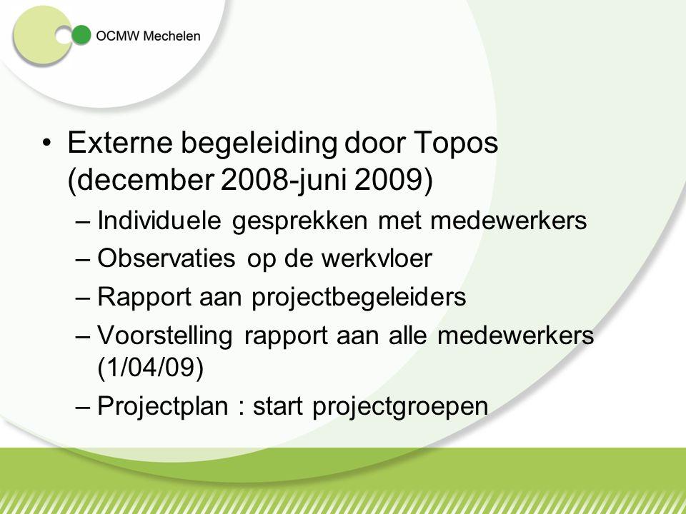 Externe begeleiding door Topos (december 2008-juni 2009) –Individuele gesprekken met medewerkers –Observaties op de werkvloer –Rapport aan projectbege