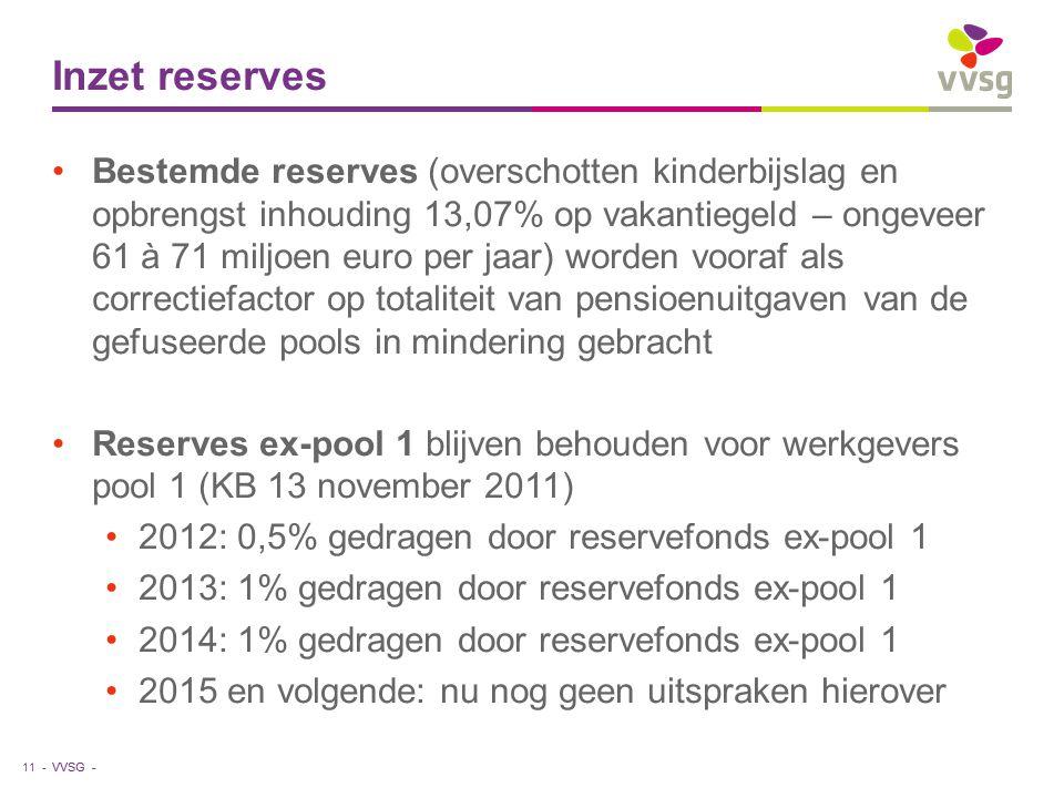 VVSG - Inzet reserves Bestemde reserves (overschotten kinderbijslag en opbrengst inhouding 13,07% op vakantiegeld – ongeveer 61 à 71 miljoen euro per jaar) worden vooraf als correctiefactor op totaliteit van pensioenuitgaven van de gefuseerde pools in mindering gebracht Reserves ex-pool 1 blijven behouden voor werkgevers pool 1 (KB 13 november 2011) 2012: 0,5% gedragen door reservefonds ex-pool 1 2013: 1% gedragen door reservefonds ex-pool 1 2014: 1% gedragen door reservefonds ex-pool 1 2015 en volgende: nu nog geen uitspraken hierover 11 -