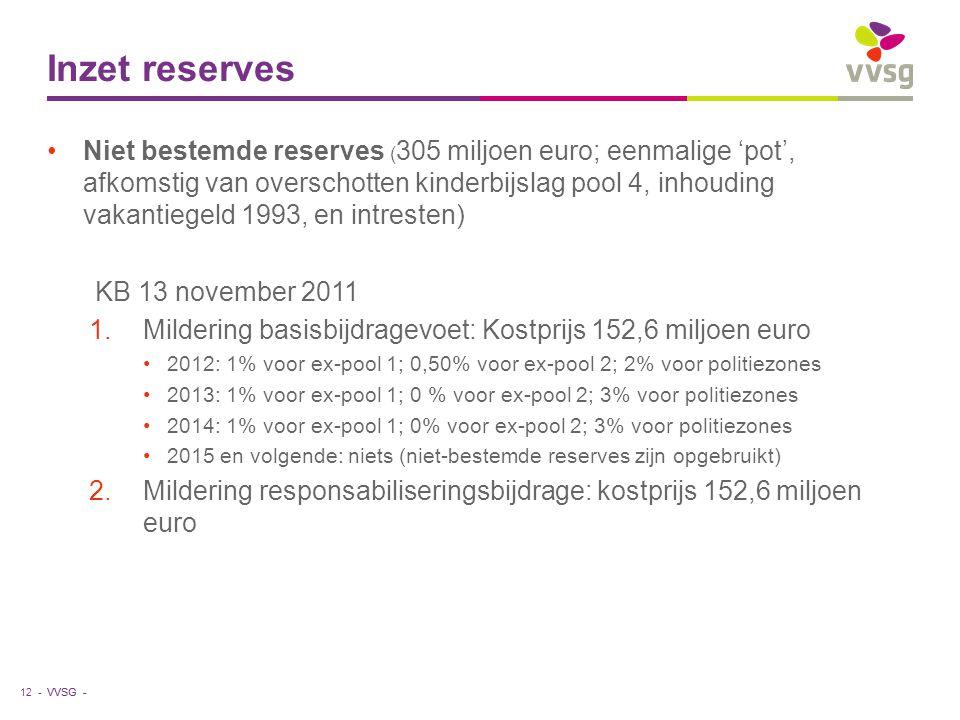 VVSG - Inzet reserves Niet bestemde reserves ( 305 miljoen euro; eenmalige 'pot', afkomstig van overschotten kinderbijslag pool 4, inhouding vakantiegeld 1993, en intresten) KB 13 november 2011 1.Mildering basisbijdragevoet: Kostprijs 152,6 miljoen euro 2012: 1% voor ex-pool 1; 0,50% voor ex-pool 2; 2% voor politiezones 2013: 1% voor ex-pool 1; 0 % voor ex-pool 2; 3% voor politiezones 2014: 1% voor ex-pool 1; 0% voor ex-pool 2; 3% voor politiezones 2015 en volgende: niets (niet-bestemde reserves zijn opgebruikt) 2.Mildering responsabiliseringsbijdrage: kostprijs 152,6 miljoen euro 12 -