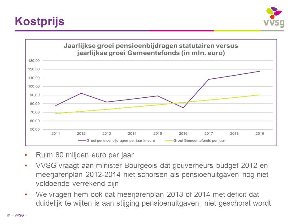VVSG - Kostprijs Ruim 80 miljoen euro per jaar VVSG vraagt aan minister Bourgeois dat gouverneurs budget 2012 en meerjarenplan 2012-2014 niet schorsen als pensioenuitgaven nog niet voldoende verrekend zijn We vragen hem ook dat meerjarenplan 2013 of 2014 met deficit dat duidelijk te wijten is aan stijging pensioenuitgaven, niet geschorst wordt 19 -