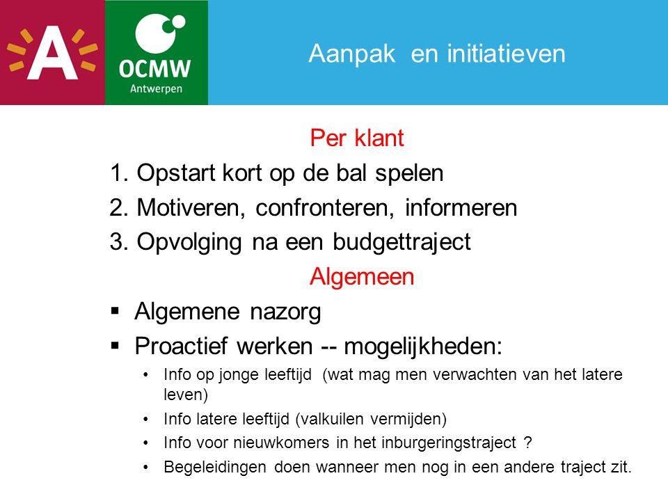 Aanpak en initiatieven Per klant 1. Opstart kort op de bal spelen 2. Motiveren, confronteren, informeren 3. Opvolging na een budgettraject Algemeen 