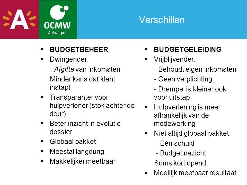 Verschillen  BUDGETBEHEER  Dwingender: - Afgifte van inkomsten Minder kans dat klant instapt  Transparanter voor hulpverlener (stok achter de deur)