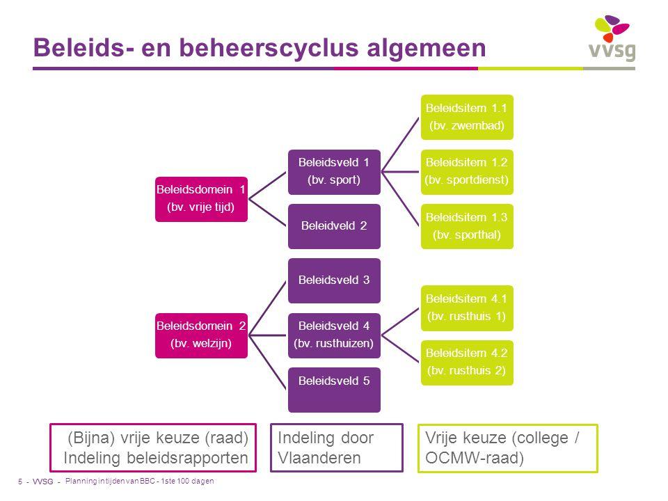 VVSG - Beleids- en beheerscyclus algemeen Planning in tijden van BBC - 1ste 100 dagen Beleidsdomein 1 (bv.
