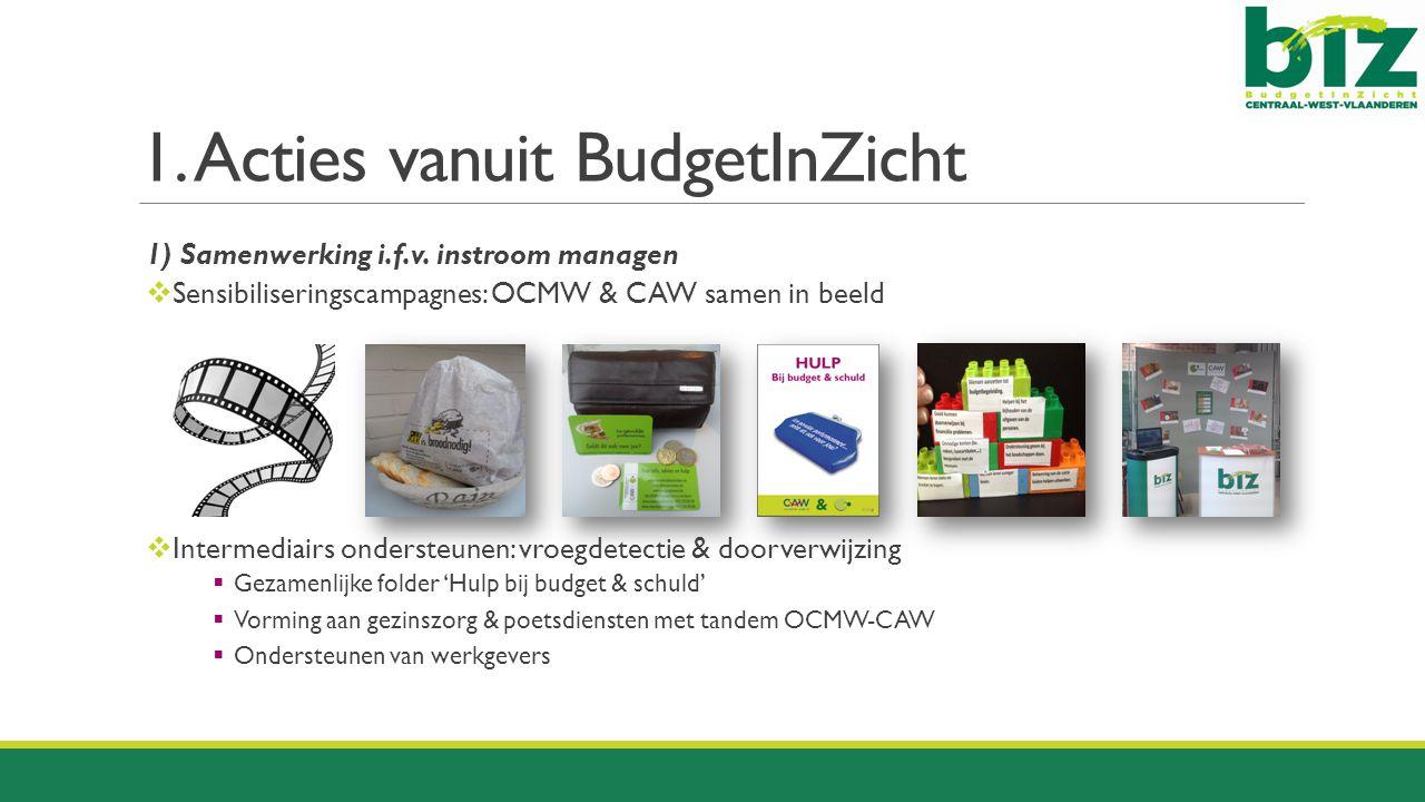 1. Acties vanuit BudgetInZicht 1) Samenwerking i.f.v. instroom managen  Sensibiliseringscampagnes: OCMW & CAW samen in beeld  Intermediairs onderste