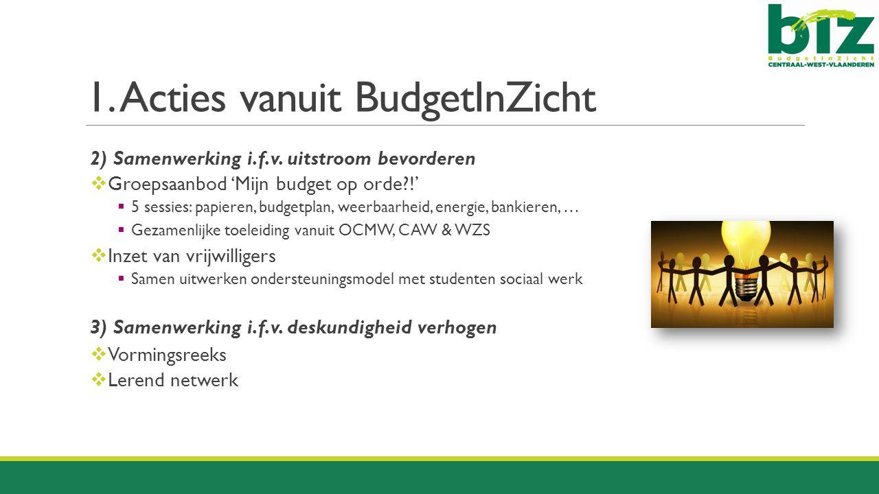 1. Acties vanuit BudgetInZicht 2) Samenwerking i.f.v. uitstroom bevorderen  Groepsaanbod 'Mijn budget op orde?!'  5 sessies: papieren, budgetplan, w