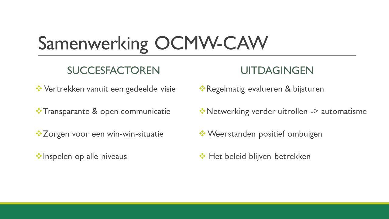 Samenwerking OCMW-CAW SUCCESFACTOREN  Vertrekken vanuit een gedeelde visie  Transparante & open communicatie  Zorgen voor een win-win-situatie  In