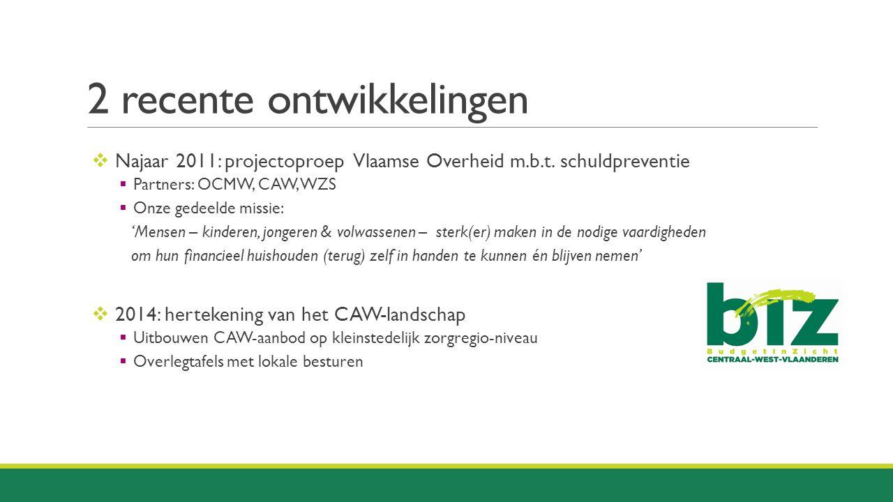 2 recente ontwikkelingen  Najaar 2011: projectoproep Vlaamse Overheid m.b.t. schuldpreventie  Partners: OCMW, CAW, WZS  Onze gedeelde missie: 'Mens