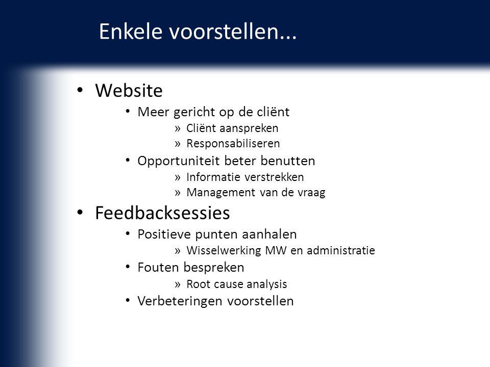 Website Meer gericht op de cliënt » Cliënt aanspreken » Responsabiliseren Opportuniteit beter benutten » Informatie verstrekken » Management van de vr