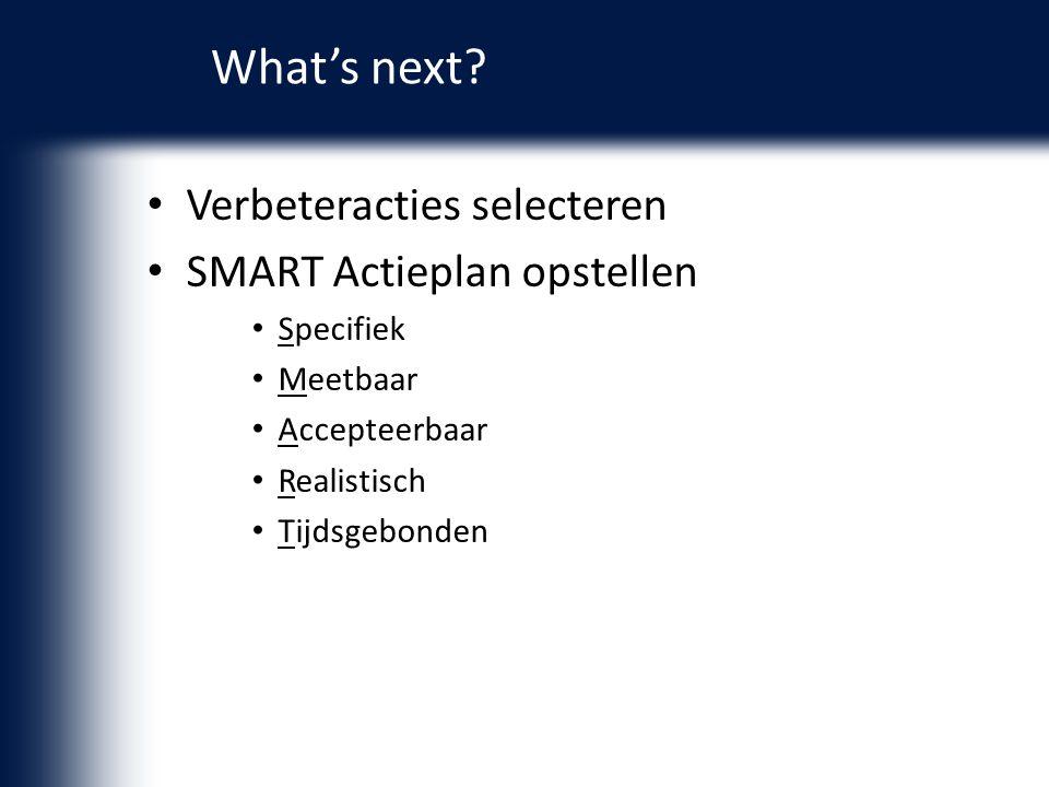 Verbeteracties selecteren SMART Actieplan opstellen Specifiek Meetbaar Accepteerbaar Realistisch Tijdsgebonden What's next?