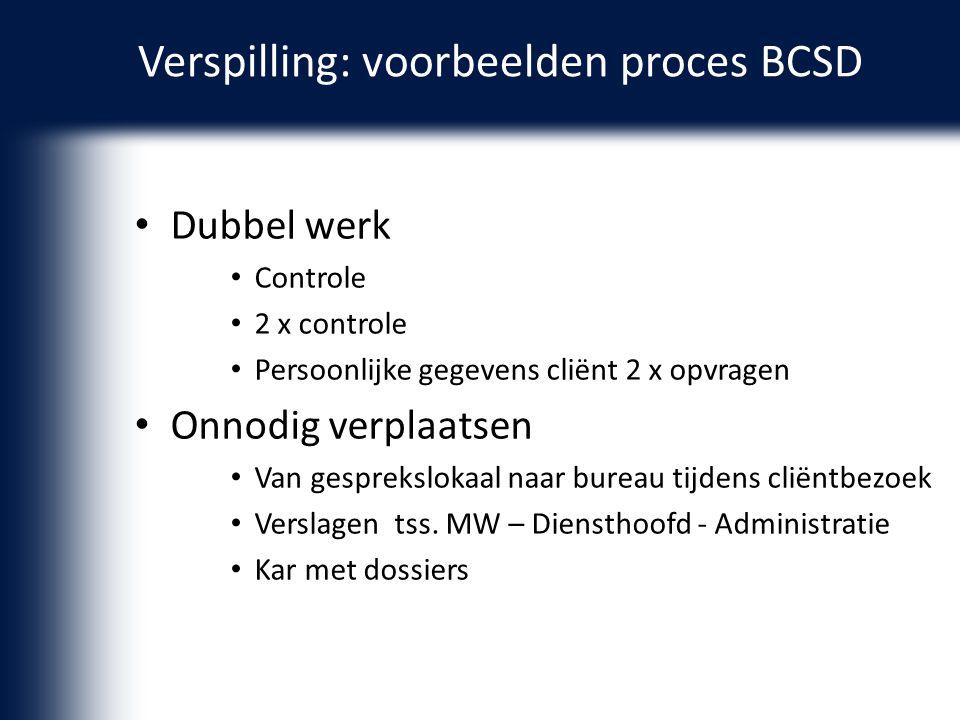 Dubbel werk Controle 2 x controle Persoonlijke gegevens cliënt 2 x opvragen Onnodig verplaatsen Van gesprekslokaal naar bureau tijdens cliëntbezoek Ve