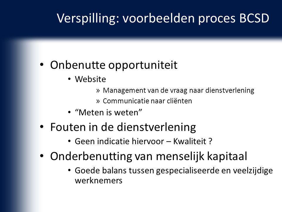 BIJZONDER COMITE digitaliseren Verslagen projecteren tijdens BCSD Geen onnodige verplaatsing van dossiers Geen tijdverspilling door kopiëren, ordenen e.d.